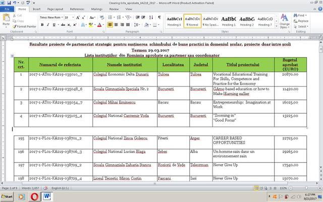 Finantare proiect de parteneriat strategic Erasmus+