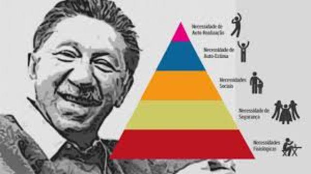 principales exponentes de la teoría de las necesidades: Abraham Maslow, Carl R. Rogers