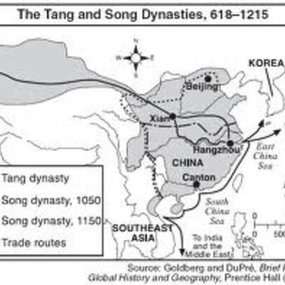 Postclassical China Dynastic Timeline