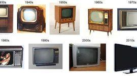 Historia de la TV en Colombia timeline
