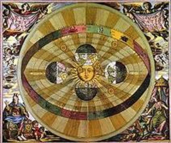 The publication of On The Revolutions of the Heavenly Spheres by Copernicus