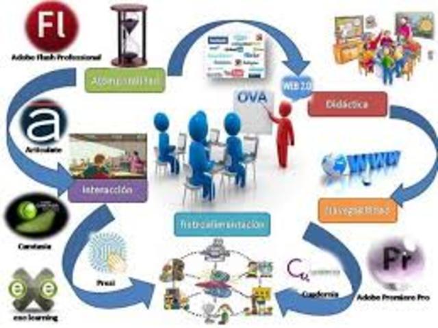 Campo de Conocimiento Multidisciplinario, Callejas y Pinzon