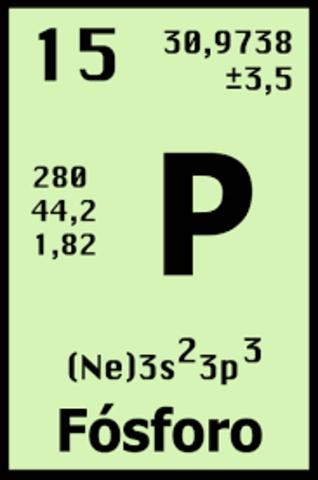 Descubrimiento del primer elemento