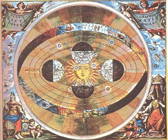 Kopernikanische Revolution