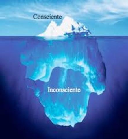 Desarrollo de conceptos psicoanalíticos