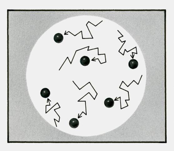 Movimiento browniano