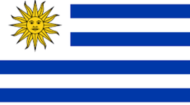 Fechas patrias de Uruguay timeline