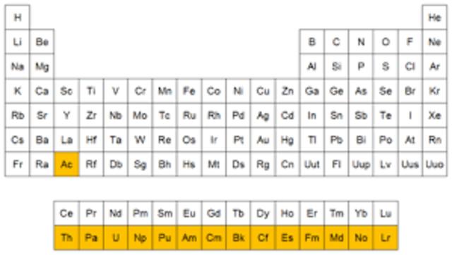 Historia de la tabla periodica timeline timetoast timelines los trabajos de glenn seaborg a mediados del siglo xx comenzaron con el descubrimiento del plutonio y despus el de los elementos transurnicos del 94 al urtaz Images