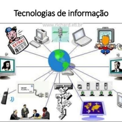 Tecnologias vividas de celulares timeline