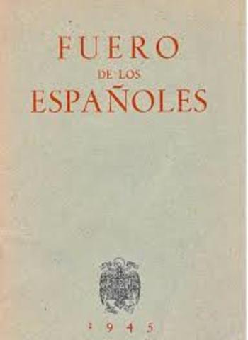 Fueros Españoles