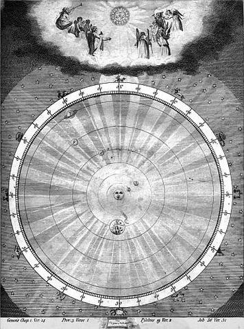 Harmonice mundi (Harmonies of the World)