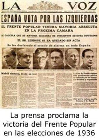 Elecciones legislativas y victoria del Frente Popular