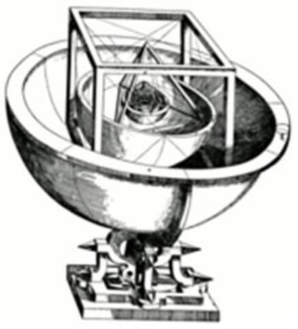Mysterium Cosmographicum Publsihed