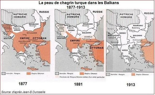 Les guerres balkaniques