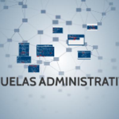 Linea De Tiempo La Evolucion De Las Escuelas Administrativas timeline