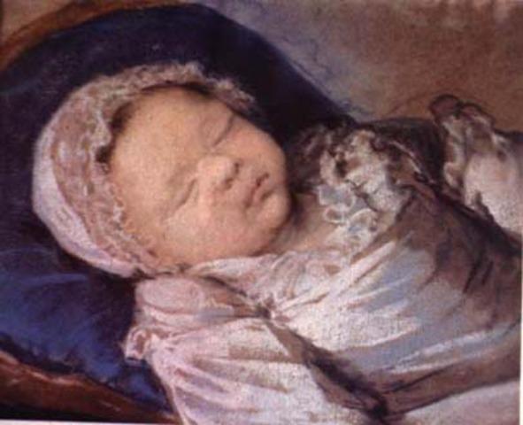 Birth of fouth child