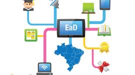 História da Educação a Distancia no Brasil e no mundo timeline