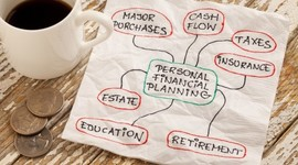 Financial Timeline Of My Life - Alisa Pirko