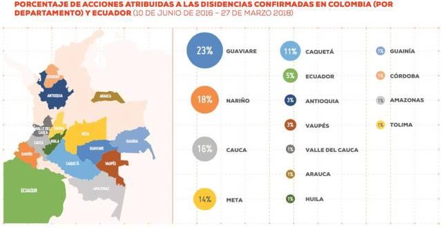 Conflicto Armado en 2018: estos son los retos que afronta Colombia