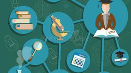História da Química e da Educação Brasileira timeline