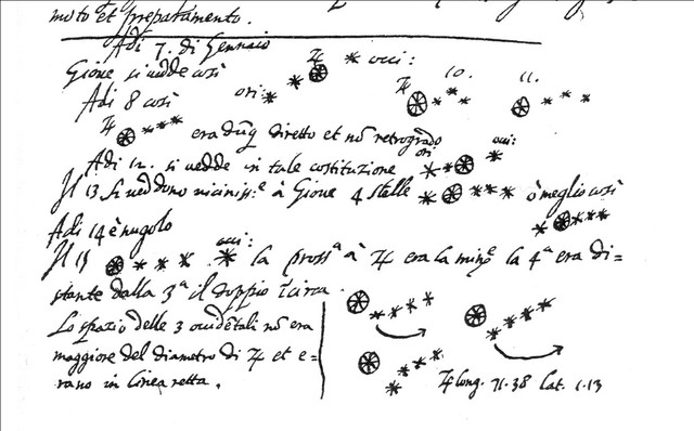 Galileo's First Recording of Jupiter Moons