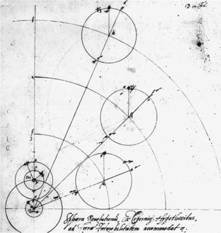 Paul Wittich releases Sketch based on Copernican Manuscript