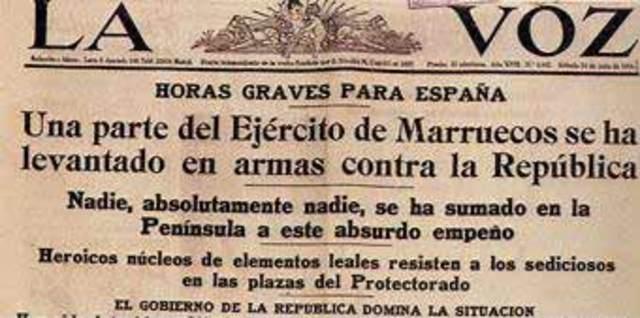 Inici de la Guerra Civil Espanyola