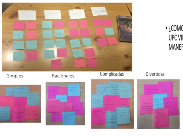 Brainstorming y Card Scorting