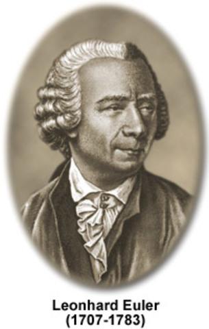 Leonardo Euler y los números enteros