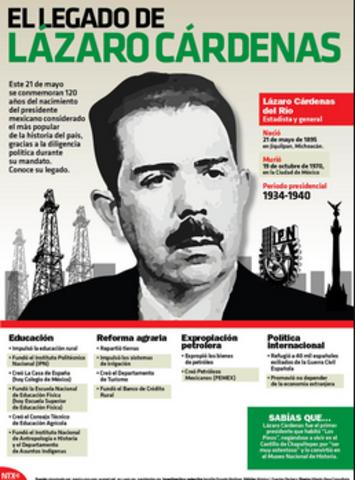 Formación del Estado Mexicano