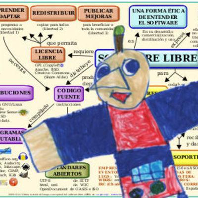 """El cuento """"libre"""" de Papelbot timeline"""