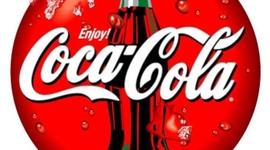 Coca-Cola Stock Timeline