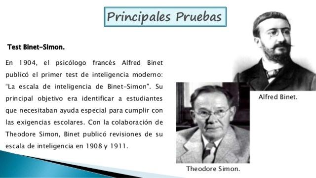 BINET-SIMON