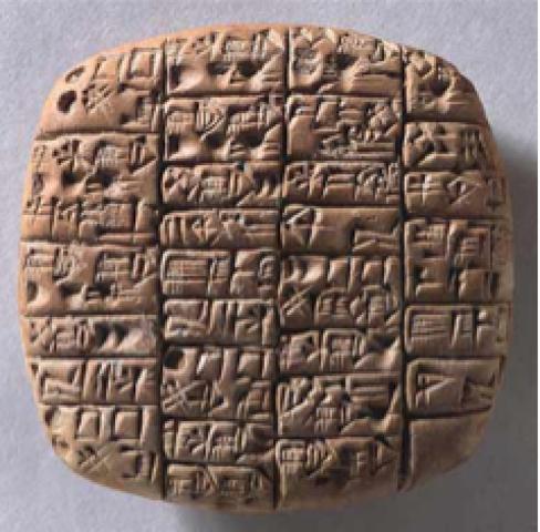 Edad Antigua 6000 A.C
