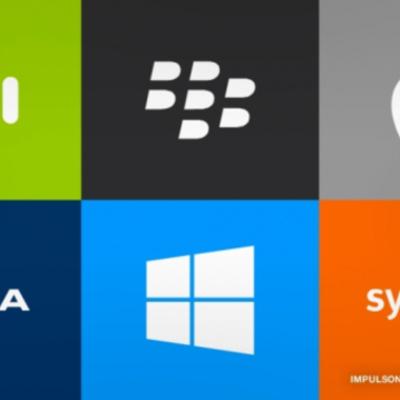 Evolución del los sistemas operativos para dispositivos móviles. timeline