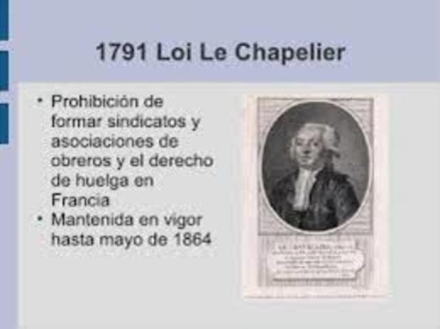 Ley de le Chapelier.