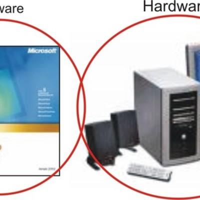 Historia del Software y Hardware timeline