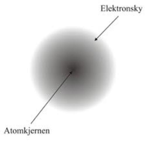 Dagens modell - elektronskymodellen