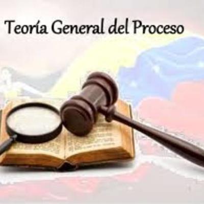 Teoria General del Proceso; Pueblos Primitivos. timeline