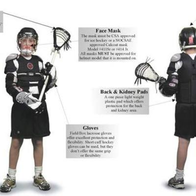 Evolution of Lacrosse Equipment timeline