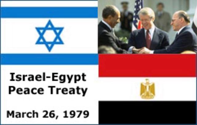 Conflict Of Israel Timeline Timetoast Timelines