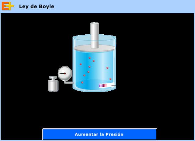 ley boyle(robert boyle)
