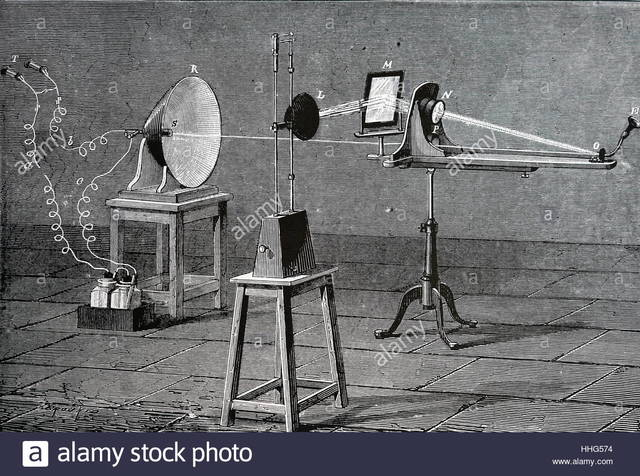 The photophone