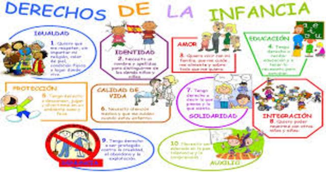 Derechos de la infancia