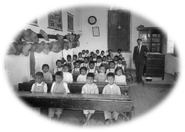 Método de enseñanza lancasteriano
