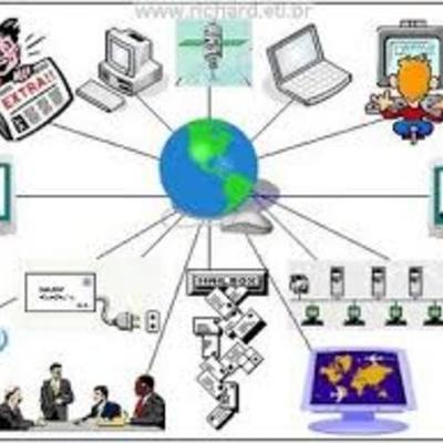 Linha do Tempo: Evolução das Tecnologias Educacionais timeline