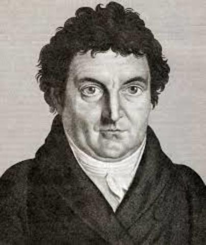 Johann Fichte y la Dialéctica Hegeliana.