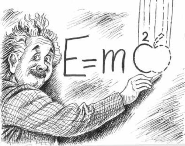 1905: Einstein publica la teoría de la Relatividad
