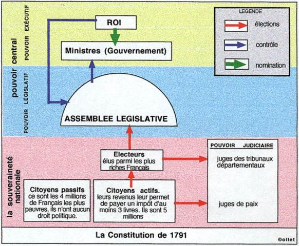 Assemblée législative