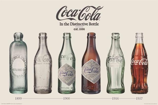 Re-diseño de la botella de Coca-Cola (Raymond Loewy) 1954